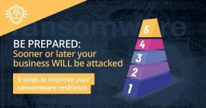 5 steps to improve your ransomware resilience
