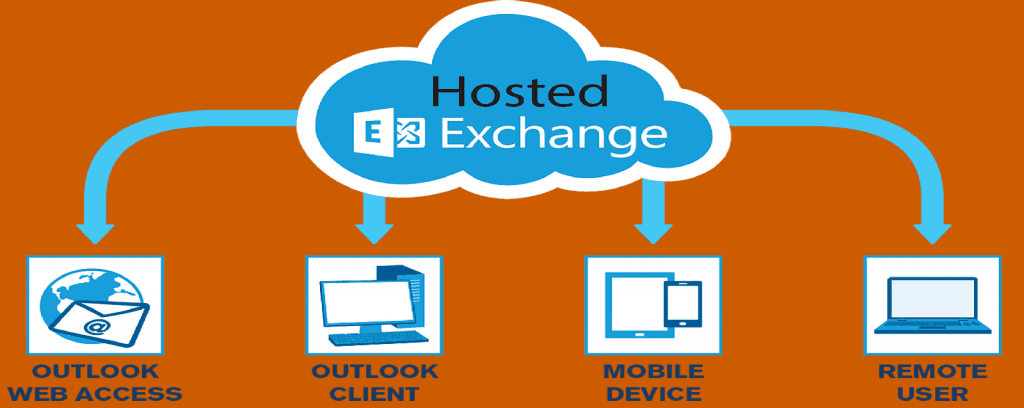 exchange Hosted email by Acu IT solutions